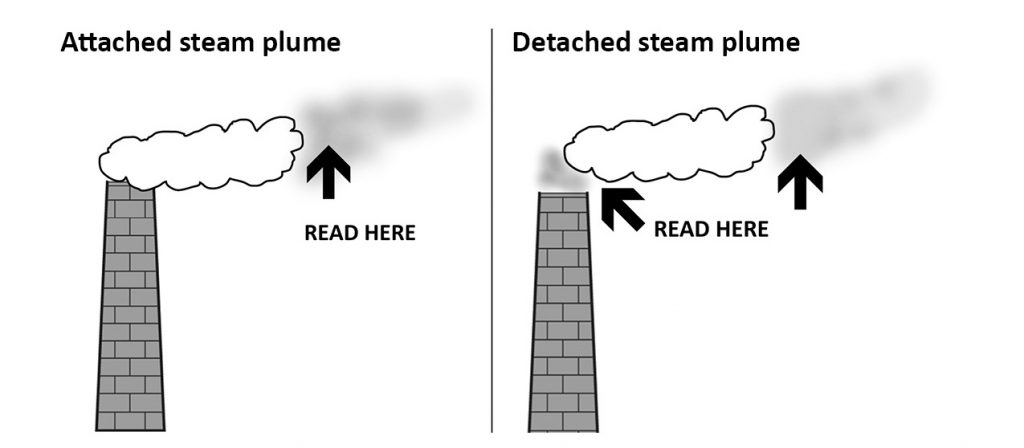 Attached and detached steam plumes
